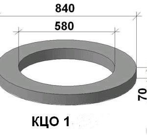 розміри бетонних кілець